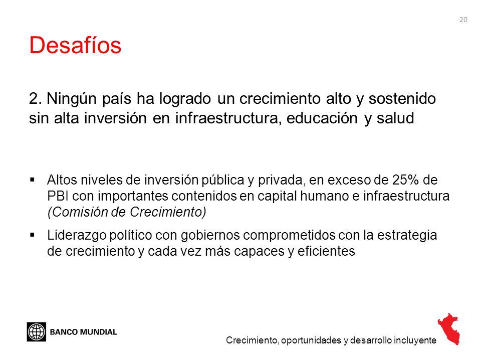20 Desafíos Altos niveles de inversión pública y privada, en exceso de 25% de PBI con importantes contenidos en capital humano e infraestructura (Comi