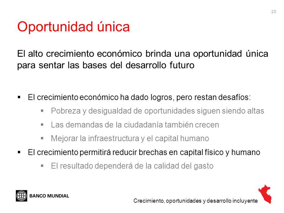 23 Oportunidad única El crecimiento económico ha dado logros, pero restan desafíos: Pobreza y desigualdad de oportunidades siguen siendo altas Las dem