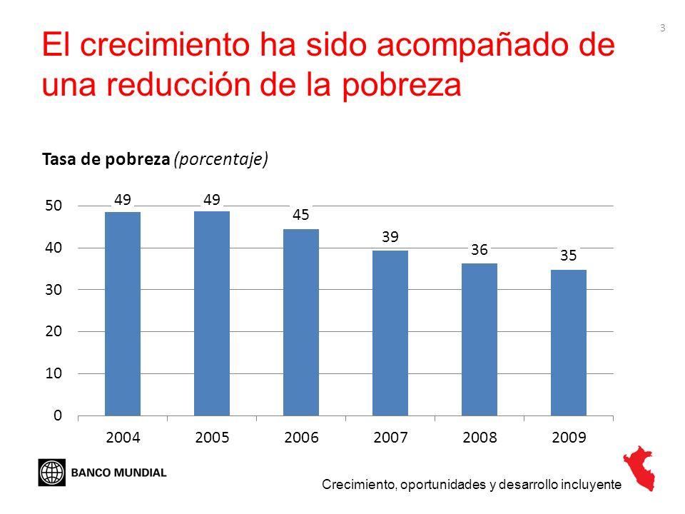 14 La importancia de sostener un crecimiento elevado (lo que hubiese sido) Crecimiento, oportunidades y desarrollo incluyente PBI per cápita real (US$ de 2000) Perú 2009 = $ 2913 Perú creciendo al 2% = $ 4100 (Brasil 2009, $ 4400) 2010