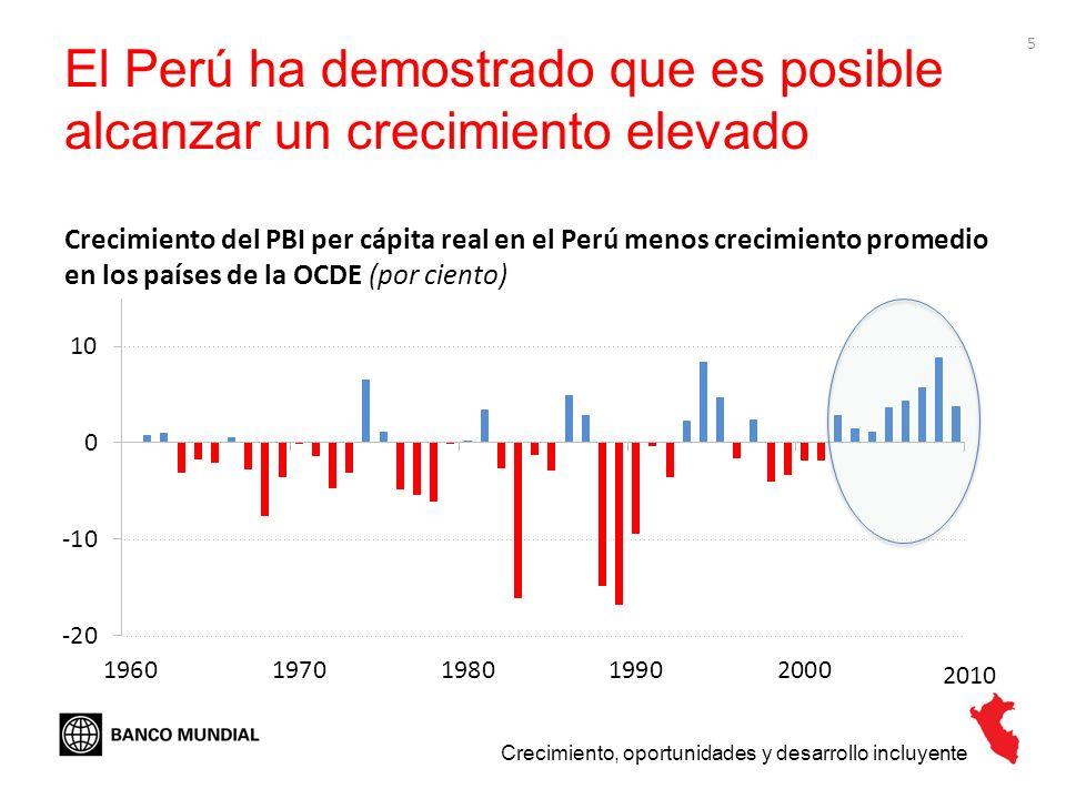 5 El Perú ha demostrado que es posible alcanzar un crecimiento elevado Crecimiento, oportunidades y desarrollo incluyente Crecimiento del PBI per cápi