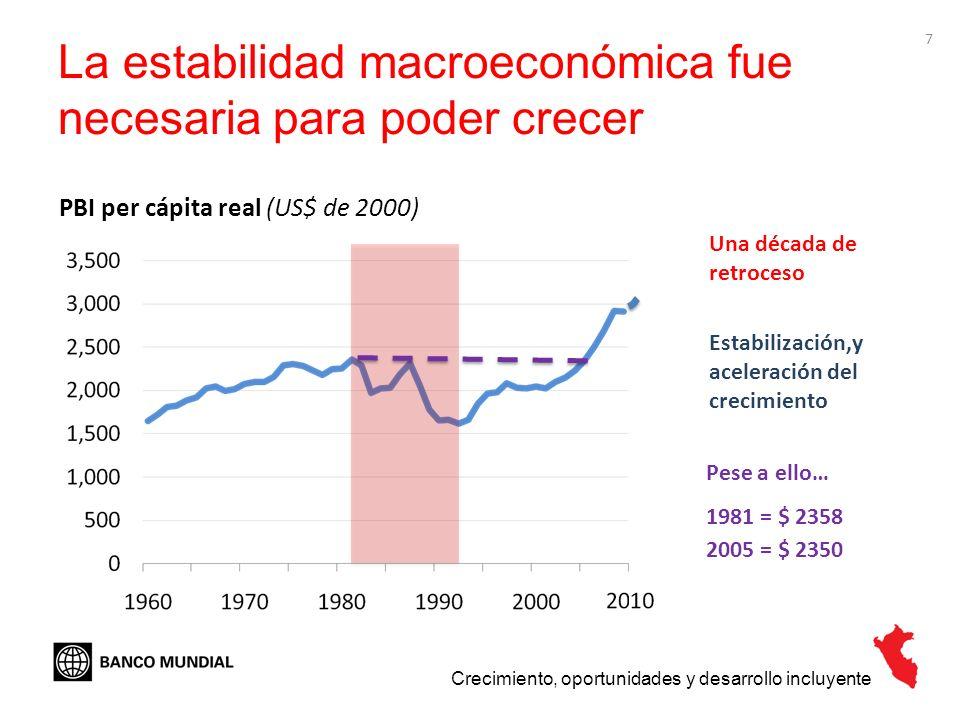 7 La estabilidad macroeconómica fue necesaria para poder crecer Crecimiento, oportunidades y desarrollo incluyente PBI per cápita real (US$ de 2000) U