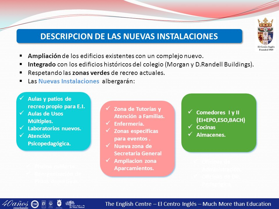 The English Centre – El Centro Inglés – Much More than Education COMEDOR 1 NIVEL 00