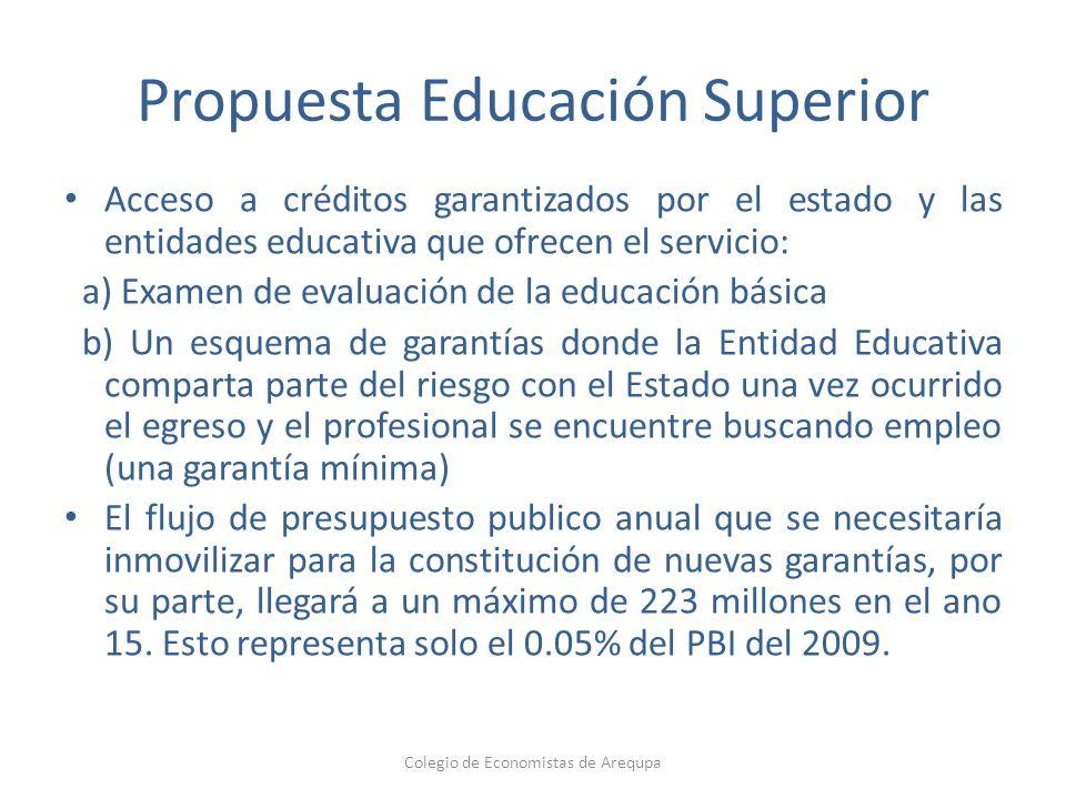 Propuesta Educación Superior Acceso a créditos garantizados por el estado y las entidades educativa que ofrecen el servicio: a) Examen de evaluación d