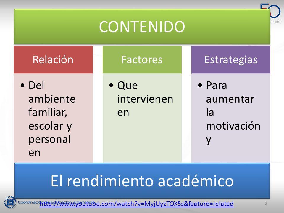CONTENIDO Relación Del ambiente familiar, escolar y personal en Factores Que intervienen en Estrategias Para aumentar la motivación y El rendimiento a