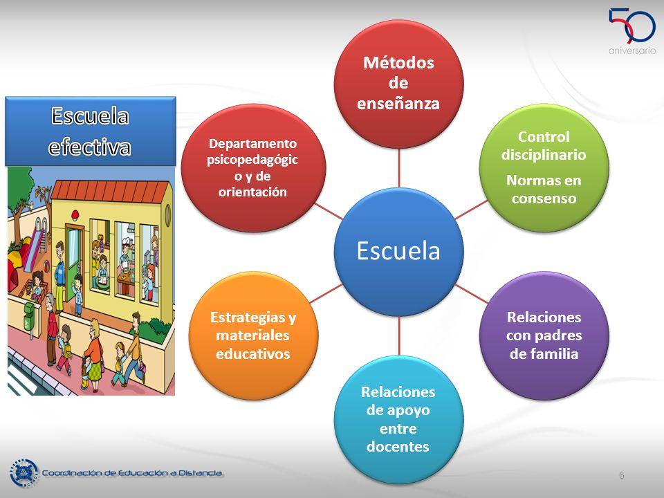 Escuela Métodos de enseñanza Control disciplinario Normas en consenso Relaciones con padres de familia Relaciones de apoyo entre docentes Estrategias