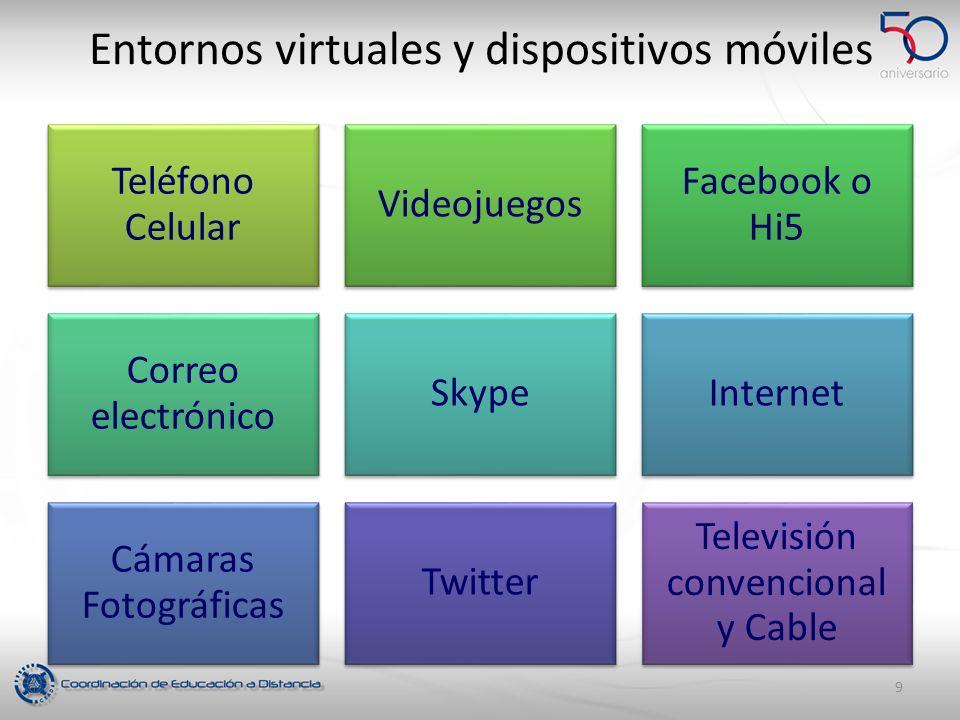 Entornos virtuales y dispositivos móviles Teléfono Celular Videojuegos Facebook o Hi5 Correo electrónico SkypeInternet Cámaras Fotográficas Twitter Te