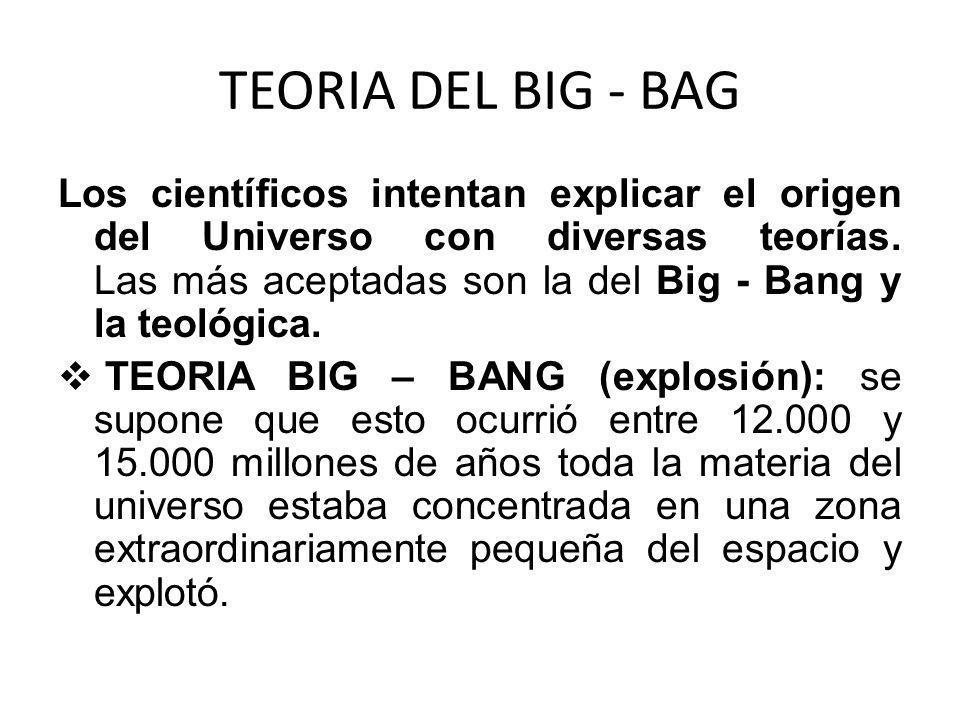 CLASIFICACION DE LAS GALAXIAS Galaxia Espirales