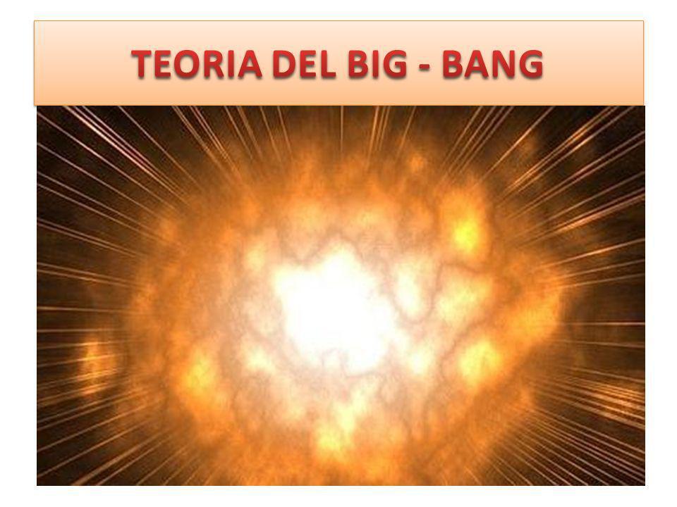 TEORIA TEOLOGICA: Todos los pueblos antiguos creían que el universo había sido creado por diversos dioses.