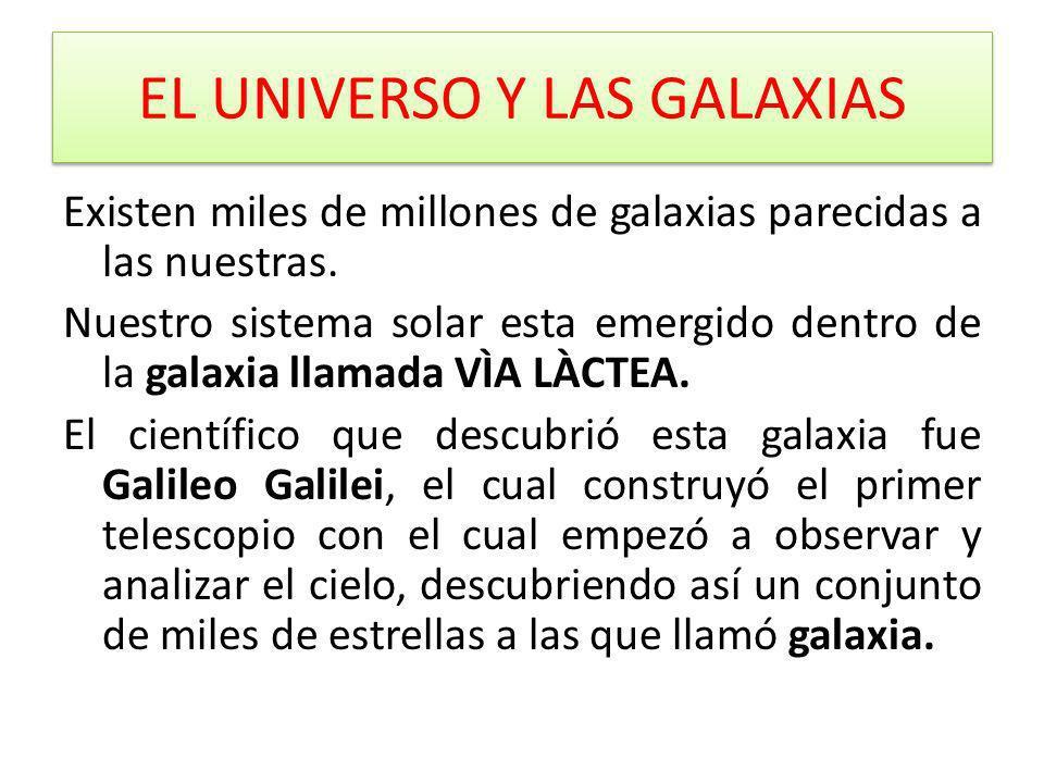 Otro astrónomo llamado Edwin Hubble descubrió la galaxia Andromeda M31, parecida a la nuestra, pero es la más grande del universo.
