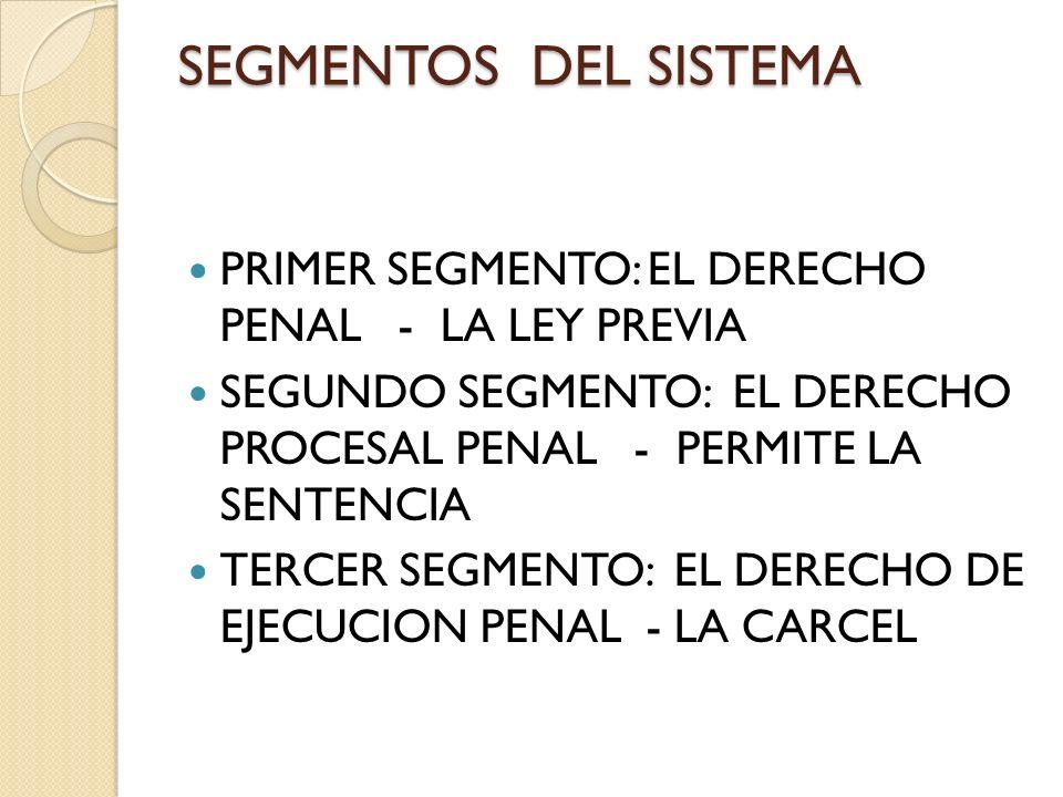 SEGMENTOS DEL SISTEMA PRIMER SEGMENTO: EL DERECHO PENAL - LA LEY PREVIA SEGUNDO SEGMENTO: EL DERECHO PROCESAL PENAL - PERMITE LA SENTENCIA TERCER SEGM