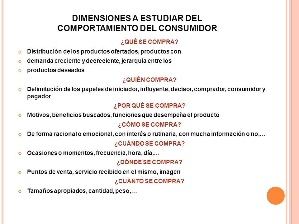 DIMENSIONES A ESTUDIAR DEL COMPORTAMIENTO DEL CONSUMIDOR ¿QUÉ SE COMPRA? Distribución de los productos ofertados, productos con demanda creciente y de
