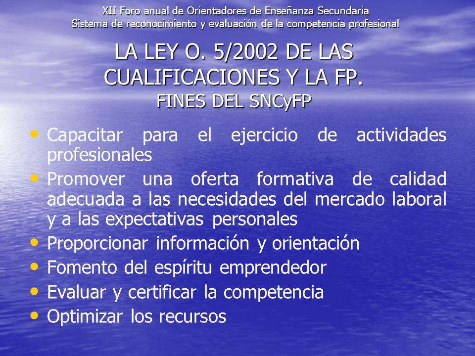 LA LEY O. 5/2002 DE LAS CUALIFICACIONES Y LA FP. FINES DEL SNCyFP Capacitar para el ejercicio de actividades profesionales Promover una oferta formati