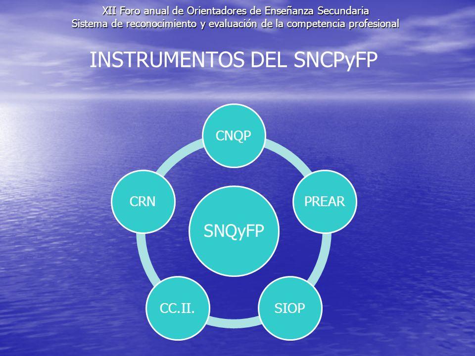 INSTRUMENTOS DEL SNCPyFP XII Foro anual de Orientadores de Enseñanza Secundaria Sistema de reconocimiento y evaluación de la competencia profesional SNQyFP CNQPPREARSIOPCC.II.CRN