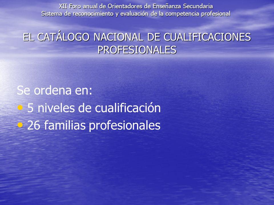 EL CATÁLOGO NACIONAL DE CUALIFICACIONES PROFESIONALES Se ordena en: 5 niveles de cualificación 26 familias profesionales XII Foro anual de Orientadores de Enseñanza Secundaria Sistema de reconocimiento y evaluación de la competencia profesional