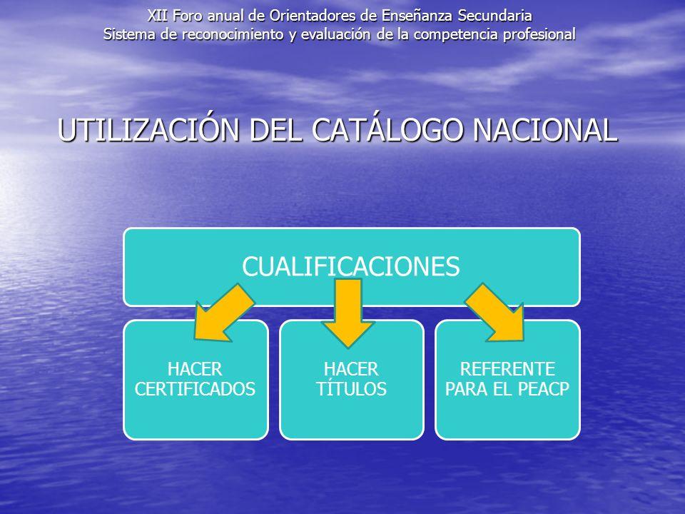 UTILIZACIÓN DEL CATÁLOGO NACIONAL XII Foro anual de Orientadores de Enseñanza Secundaria Sistema de reconocimiento y evaluación de la competencia profesional CUALIFICACIONES HACER CERTIFICADOS HACER TÍTULOS REFERENTE PARA EL PEACP