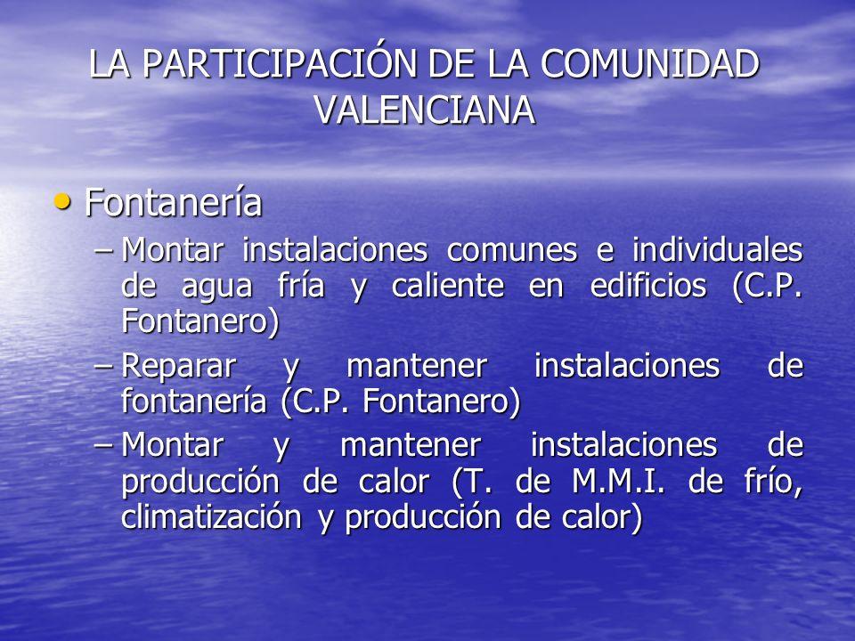 LA PARTICIPACIÓN DE LA COMUNIDAD VALENCIANA Fontanería Fontanería –Montar instalaciones comunes e individuales de agua fría y caliente en edificios (C.P.