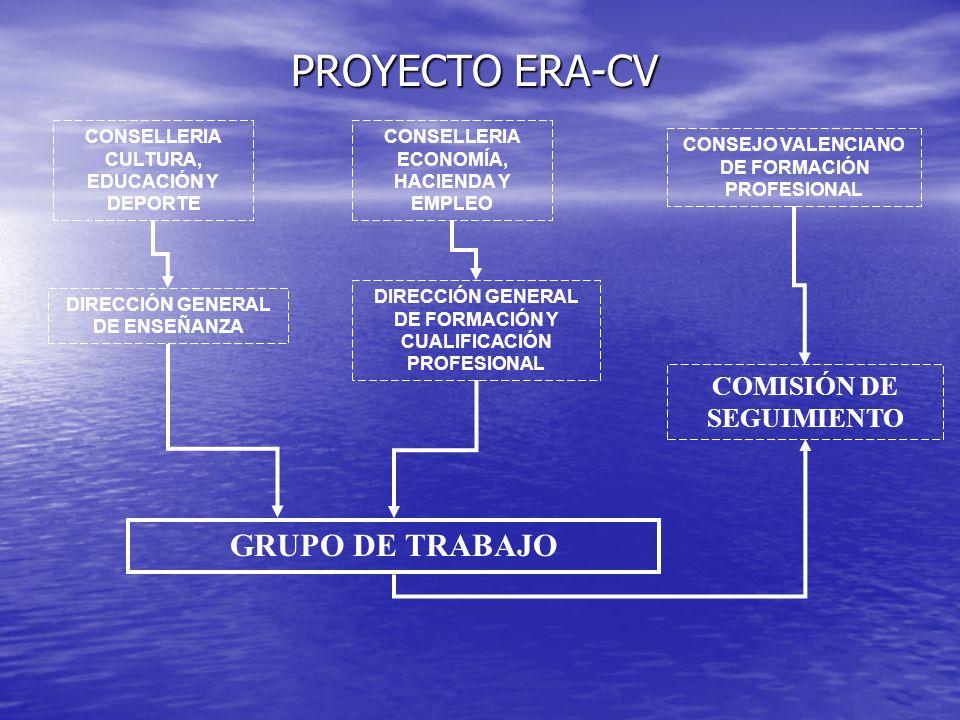 PROYECTO ERA-CV CONSELLERIA CULTURA, EDUCACIÓN Y DEPORTE CONSEJO VALENCIANO DE FORMACIÓN PROFESIONAL COMISIÓN DE SEGUIMIENTO GRUPO DE TRABAJO DIRECCIÓN GENERAL DE ENSEÑANZA DIRECCIÓN GENERAL DE FORMACIÓN Y CUALIFICACIÓN PROFESIONAL CONSELLERIA ECONOMÍA, HACIENDA Y EMPLEO