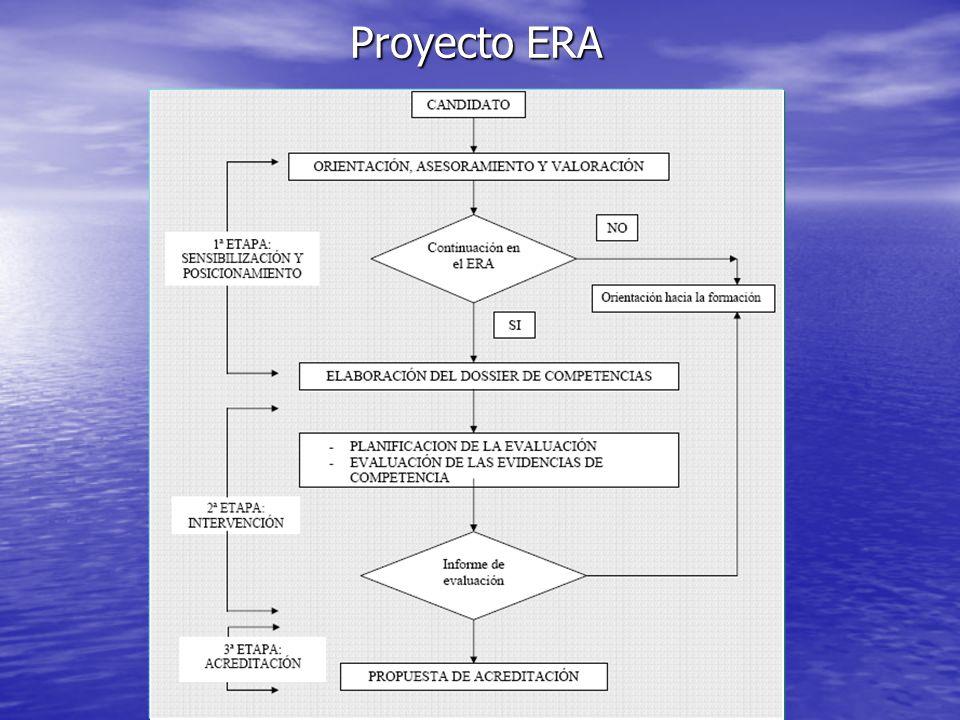 Proyecto ERA