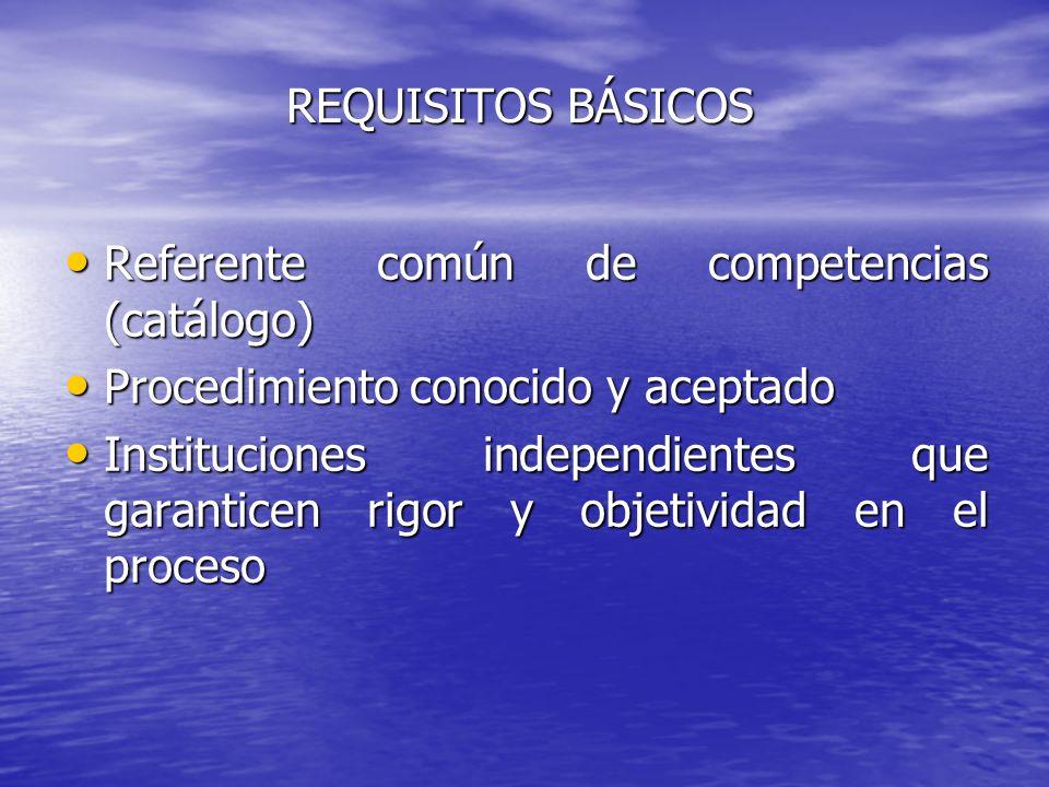 REQUISITOS BÁSICOS Referente común de competencias (catálogo) Referente común de competencias (catálogo) Procedimiento conocido y aceptado Procedimien
