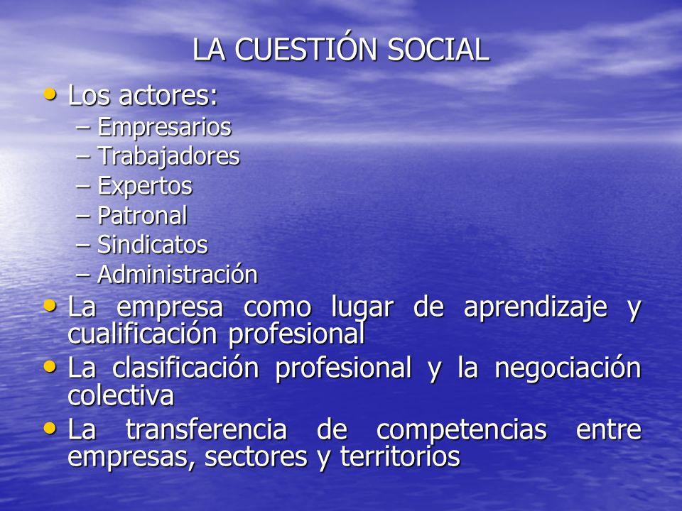 LA CUESTIÓN SOCIAL Los actores: Los actores: –Empresarios –Trabajadores –Expertos –Patronal –Sindicatos –Administración La empresa como lugar de apren