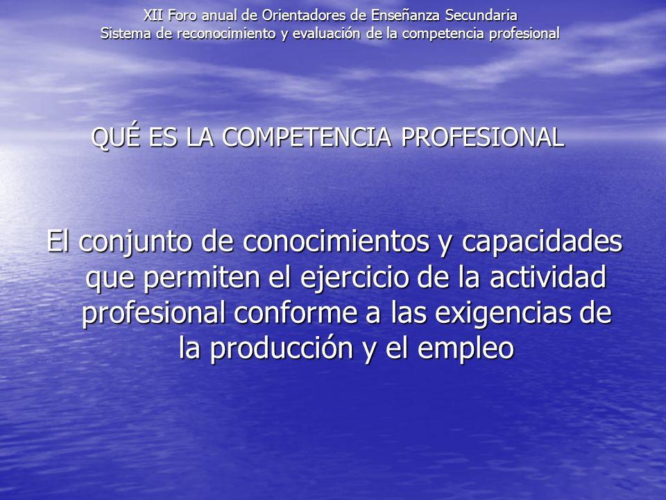 QUÉ ES LA COMPETENCIA PROFESIONAL El conjunto de conocimientos y capacidades que permiten el ejercicio de la actividad profesional conforme a las exig