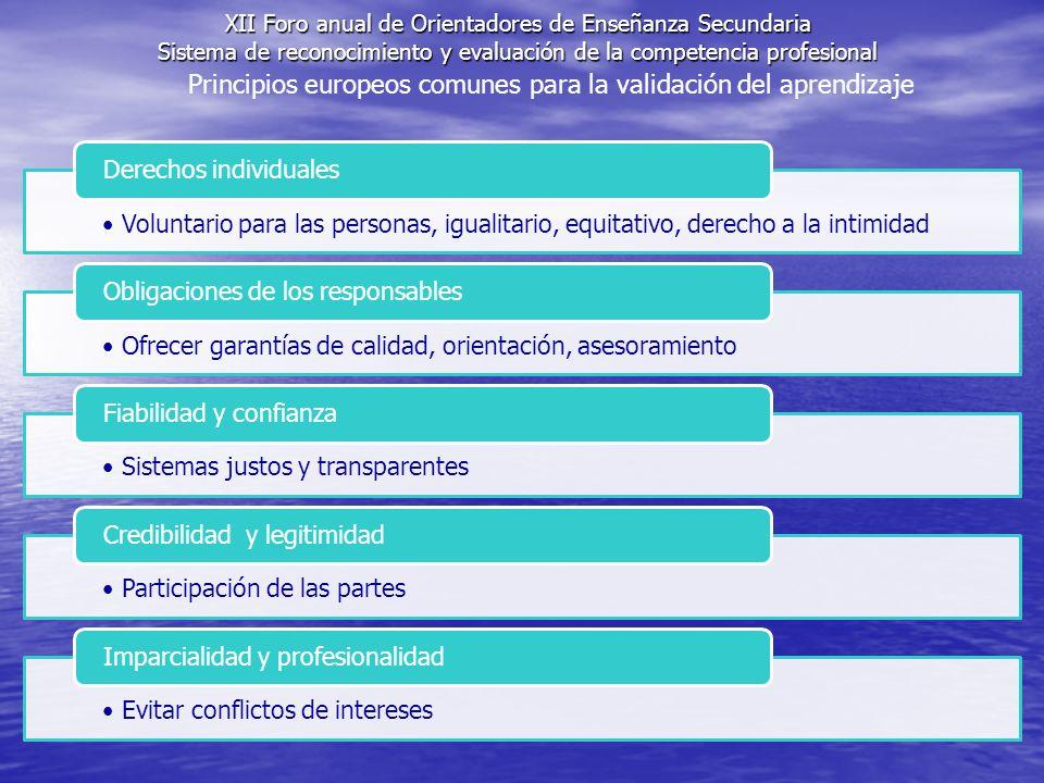 XII Foro anual de Orientadores de Enseñanza Secundaria Sistema de reconocimiento y evaluación de la competencia profesional Voluntario para las person