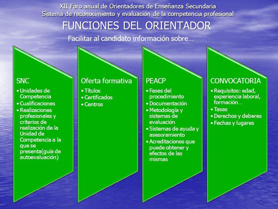 FUNCIONES DEL ORIENTADOR SNC Unidades de Competencia Cualificaciones Realizaciones profesionales y criterios de realización de la Unidad de Competenci