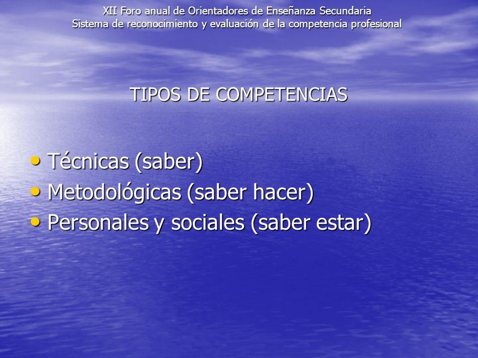 TIPOS DE COMPETENCIAS Técnicas (saber) Técnicas (saber) Metodológicas (saber hacer) Metodológicas (saber hacer) Personales y sociales (saber estar) Pe