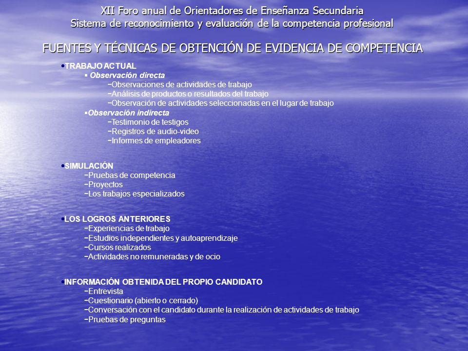 FUENTES Y TÉCNICAS DE OBTENCIÓN DE EVIDENCIA DE COMPETENCIA TRABAJO ACTUAL Observación directa -Observaciones de actividades de trabajo -Análisis de p