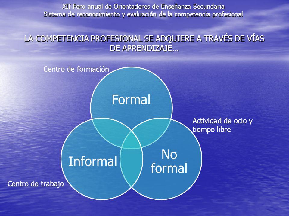 Formal No formal Informal LA COMPETENCIA PROFESIONAL SE ADQUIERE A TRAVÉS DE VÍAS DE APRENDIZAJE… XII Foro anual de Orientadores de Enseñanza Secundar