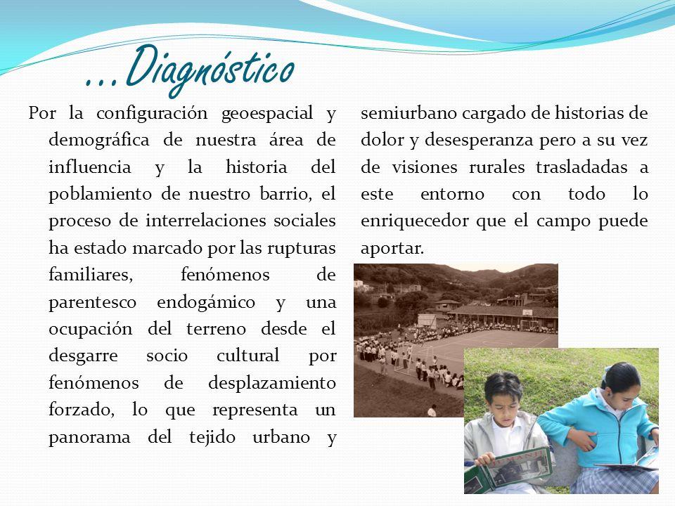 …Diagnóstico Por la configuración geoespacial y demográfica de nuestra área de influencia y la historia del poblamiento de nuestro barrio, el proceso