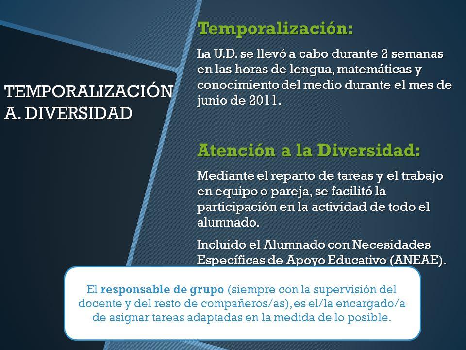 TEMPORALIZACIÓN A. DIVERSIDAD Temporalización: La U.D. se llevó a cabo durante 2 semanas en las horas de lengua, matemáticas y conocimiento del medio