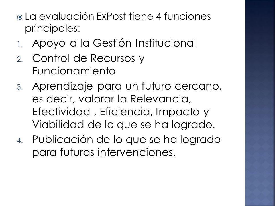La evaluación ExPost tiene 4 funciones principales: 1. Apoyo a la Gestión Institucional 2. Control de Recursos y Funcionamiento 3. Aprendizaje para un