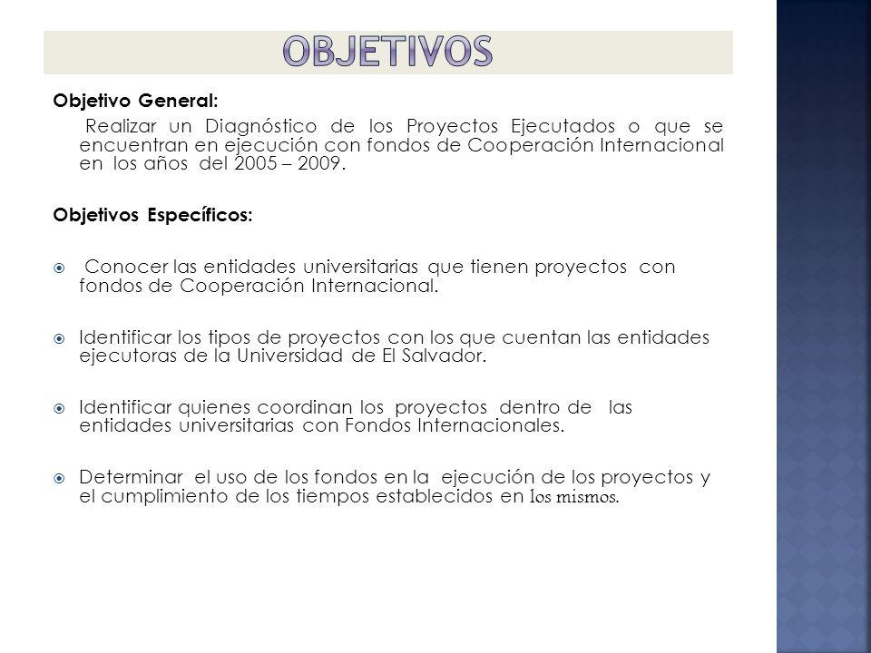 Objetivo General: Realizar un Diagnóstico de los Proyectos Ejecutados o que se encuentran en ejecución con fondos de Cooperación Internacional en los años del 2005 – 2009.