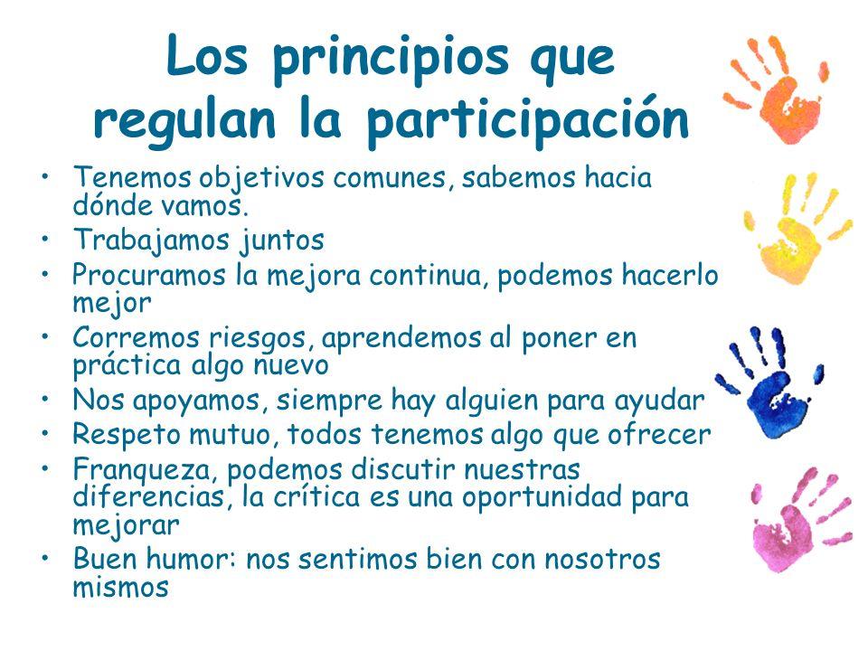Los principios que regulan la participación Tenemos objetivos comunes, sabemos hacia dónde vamos. Trabajamos juntos Procuramos la mejora continua, pod