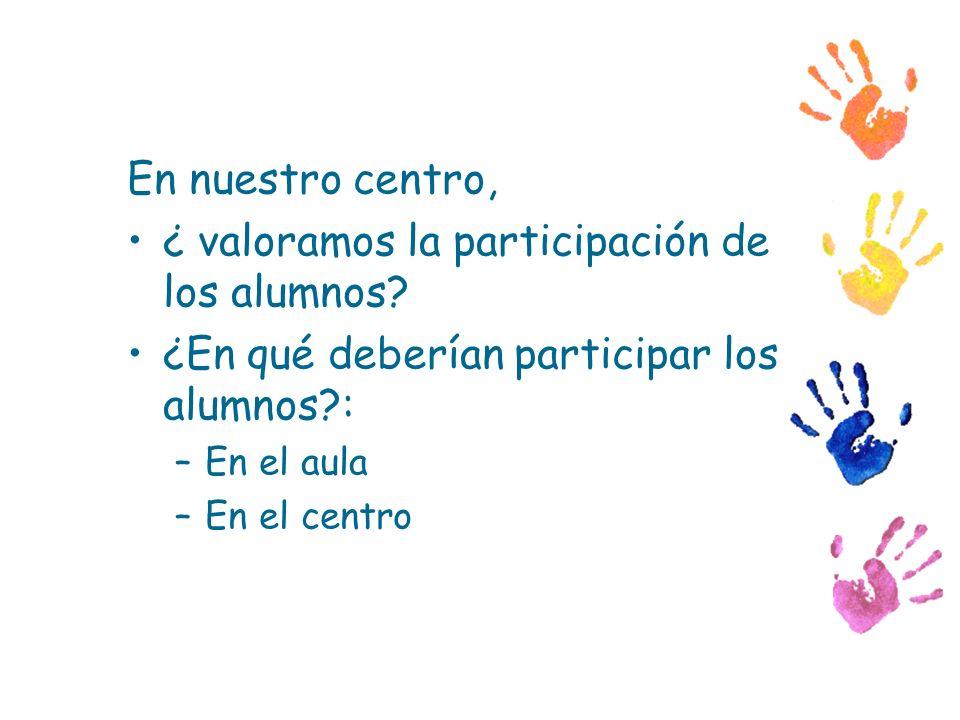 En nuestro centro, ¿ valoramos la participación de los alumnos? ¿En qué deberían participar los alumnos?: –En el aula –En el centro