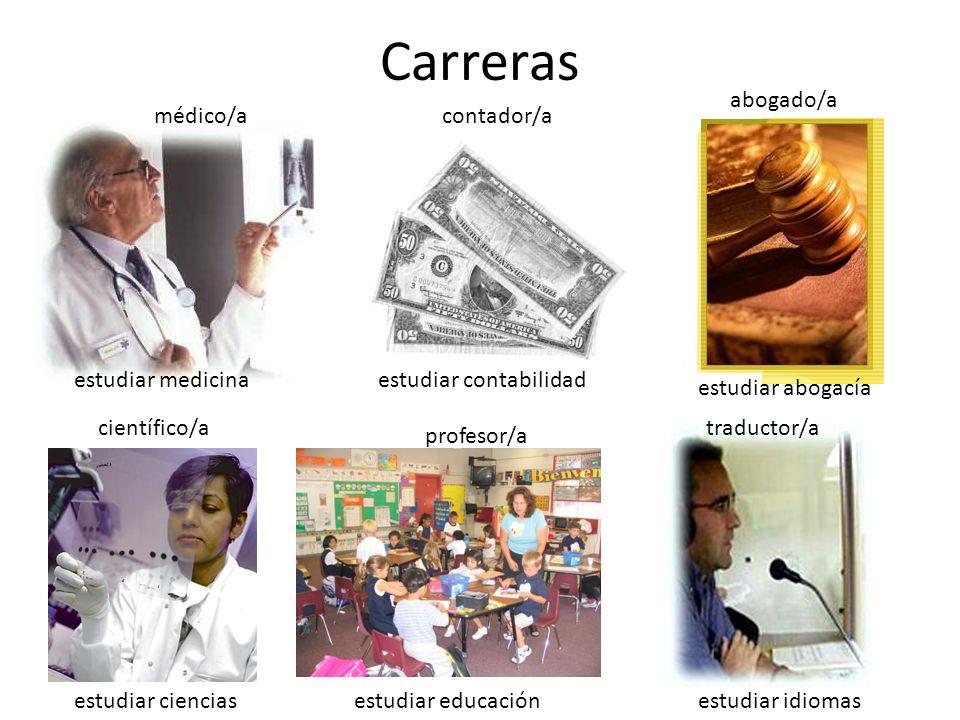 Si elijo estudiar. ¿Qué carrera?