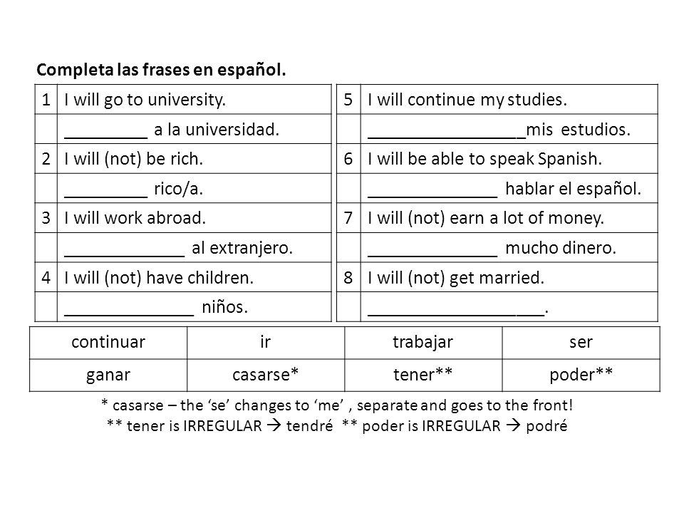 continuarirtrabajarser ganarcasarse*tener**poder** 1I will go to university.