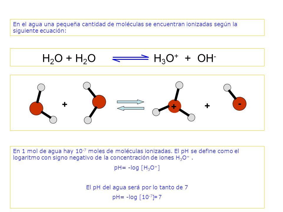 + - H 2 O + H 2 O H 3 O + + OH - + - + + Ión hidronio Ión hidroxilo