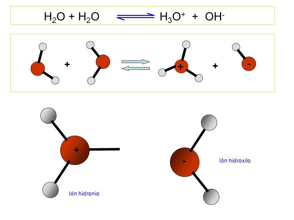Los ácidos disminuyen el pH del agua pues aportan iones [H 3 O + ].