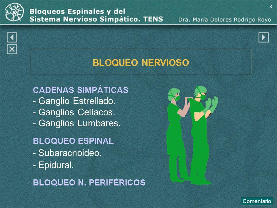 BLOQUEO EPIDURAL.Contraindicaciones Absolutas - Negativa del paciente.