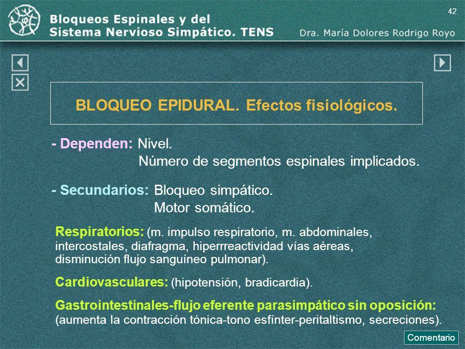BLOQUEO EPIDURAL. Efectos fisiológicos. - Dependen: Nivel. Número de segmentos espinales implicados. - Secundarios: Bloqueo simpático. Motor somático.