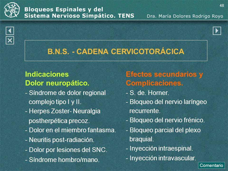 B.N.S. - CADENA CERVICOTORÁCICA Indicaciones Dolor neuropático. - Síndrome de dolor regional complejo tipo I y II. - Herpes Zoster- Neuralgia postherp
