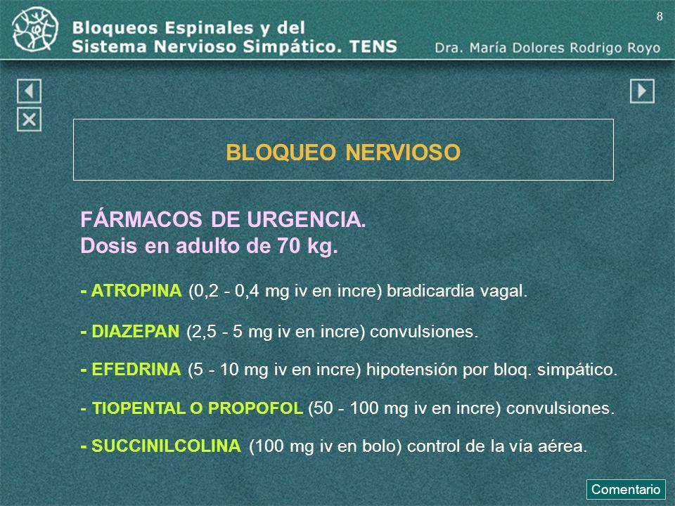BLOQUEO NERVIOSO FÁRMACOS DE URGENCIA. Dosis en adulto de 70 kg. - ATROPINA (0,2 - 0,4 mg iv en incre) bradicardia vagal. - DIAZEPAN (2,5 - 5 mg iv en
