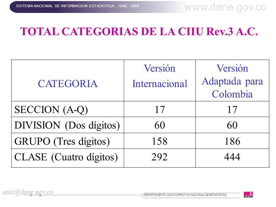 DEPARTAMENTO ADMINISTRATIVO NACIONAL DE ESTADÍSTICA TOTAL CATEGORIAS DE LA CIIU Rev.3 A.C. www.dane.gov.co SISTEMA NACIONAL DE INFORMACION ESTADISTICA