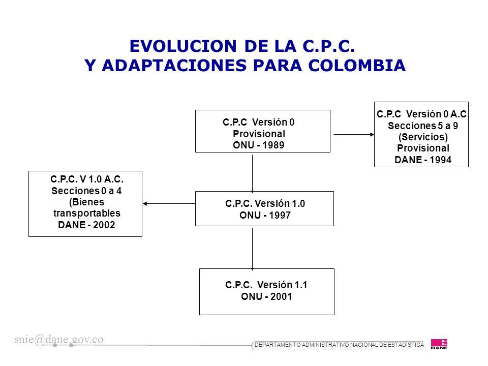 DEPARTAMENTO ADMINISTRATIVO NACIONAL DE ESTADÍSTICA EVOLUCION DE LA C.P.C. Y ADAPTACIONES PARA COLOMBIA snie@dane.gov.co C.P.C Versión 0 Provisional O