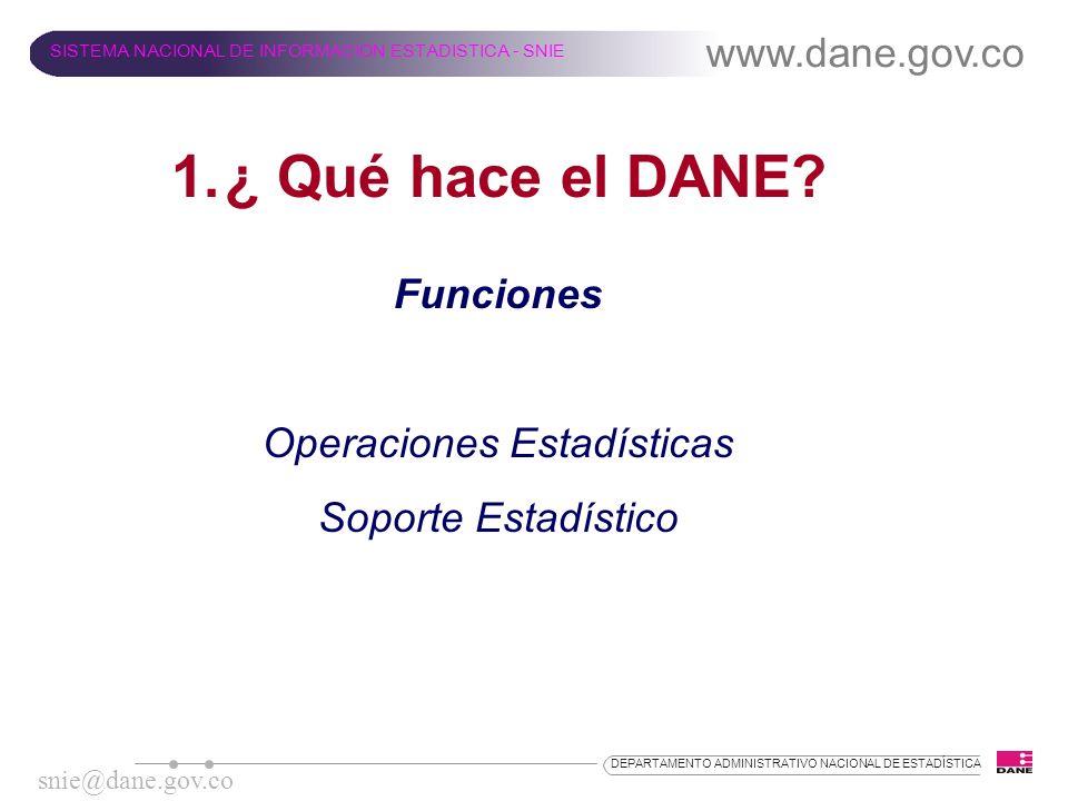 1.¿ Qué hace el DANE? Funciones Operaciones Estadísticas Soporte Estadístico www.dane.gov.co SISTEMA NACIONAL DE INFORMACION ESTADISTICA - SNIE snie@d