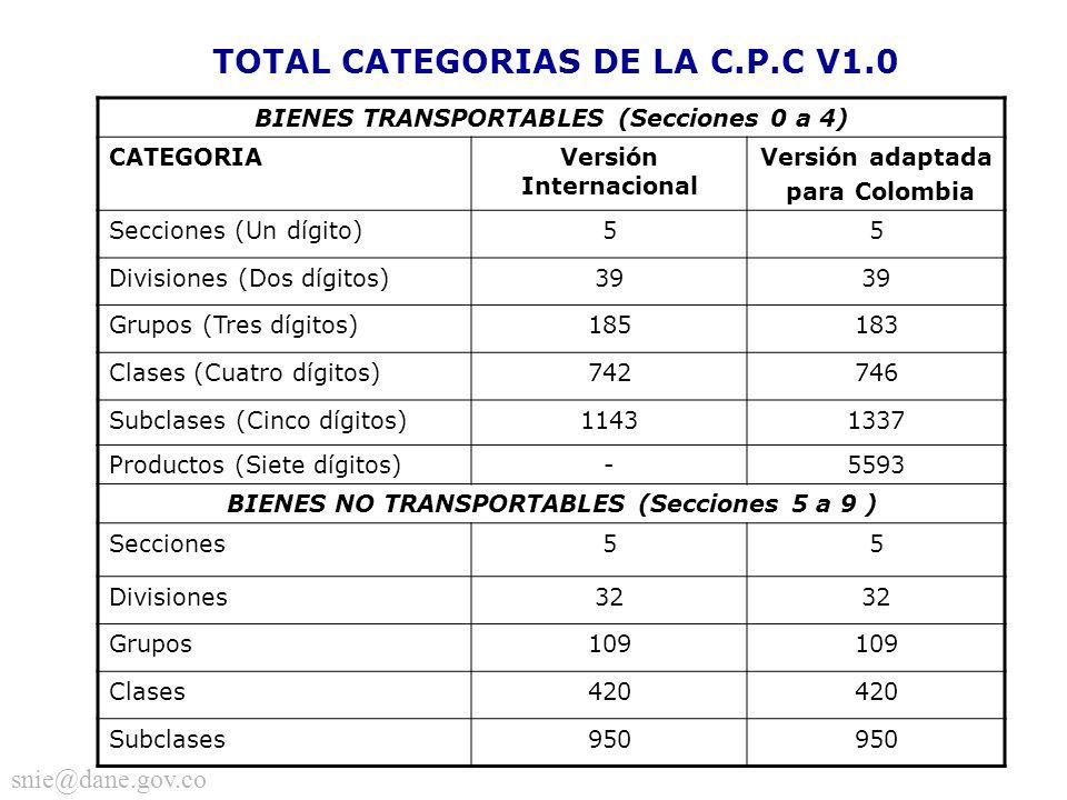 TOTAL CATEGORIAS DE LA C.P.C V1.0 BIENES TRANSPORTABLES (Secciones 0 a 4) CATEGORIAVersión Internacional Versión adaptada para Colombia Secciones (Un