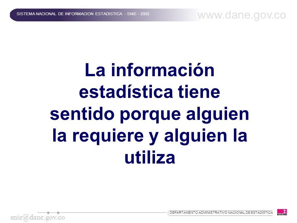La información estadística tiene sentido porque alguien la requiere y alguien la utiliza www.dane.gov.co SISTEMA NACIONAL DE INFORMACION ESTADISTICA -