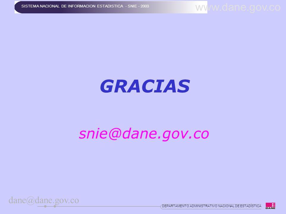 dane@dane.gov.co www.dane.gov.co SISTEMA NACIONAL DE INFORMACION ESTADISTICA - SNIE - 2003 GRACIAS snie@dane.gov.co DEPARTAMENTO ADMINISTRATIVO NACION